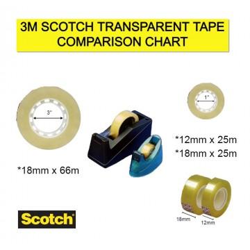"3M Scotch Transparent Tape (12 Rolls) 1"" Core (12mm x 25m)"